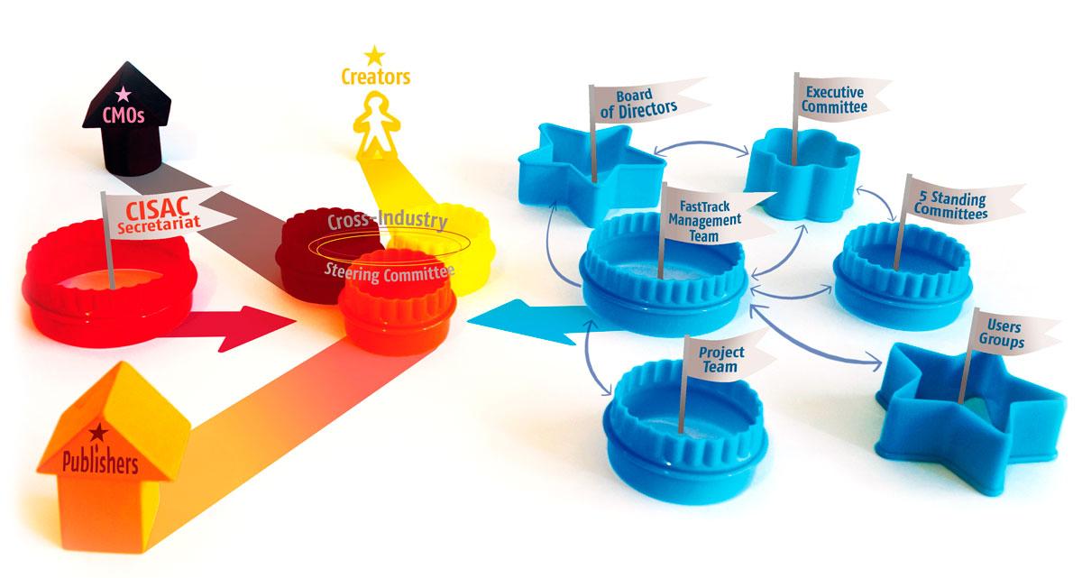 Fasttrack organization
